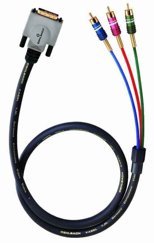 Oehlbach Componenten Video - DVI-I Kabel 10 Meter