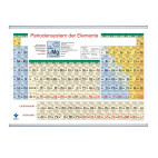 blume Tabla periódica de los elementos Ficha para el estante de tarjetas, versión completa
