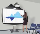 Cloudboard sistema de altura regulable eléctricamente para montaje en pared con placa base (sin proyector)