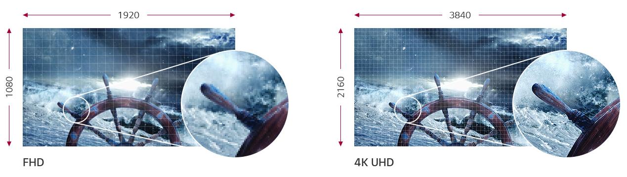 LG 4K UHD