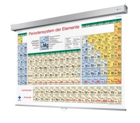 Periodensystem der Elemente, Roll up, Vollversion