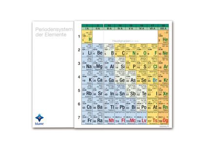 blume Periodensystem der Elemente Wandklapptafel, Vollversion