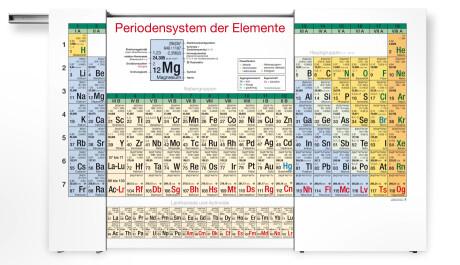 blume Periodensystem der Elemente Schwebeschienensystem, Vollversion