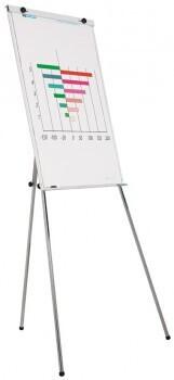 Smit Visual Flipchart Budget